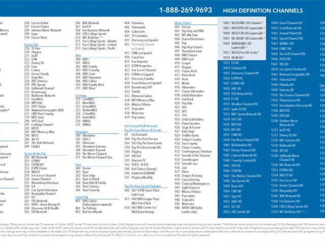 Cox digital cable Channel list