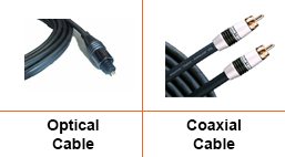 optical and coaxial cables