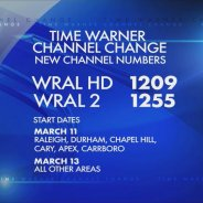 Channel Lineup digital cable